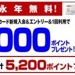楽天カードNo.2